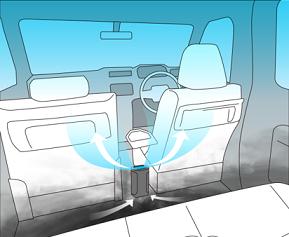 ・タクシー、レンタカー、シェアカーなど、不特定多数の乗客が利用する車室内の脱臭・除菌